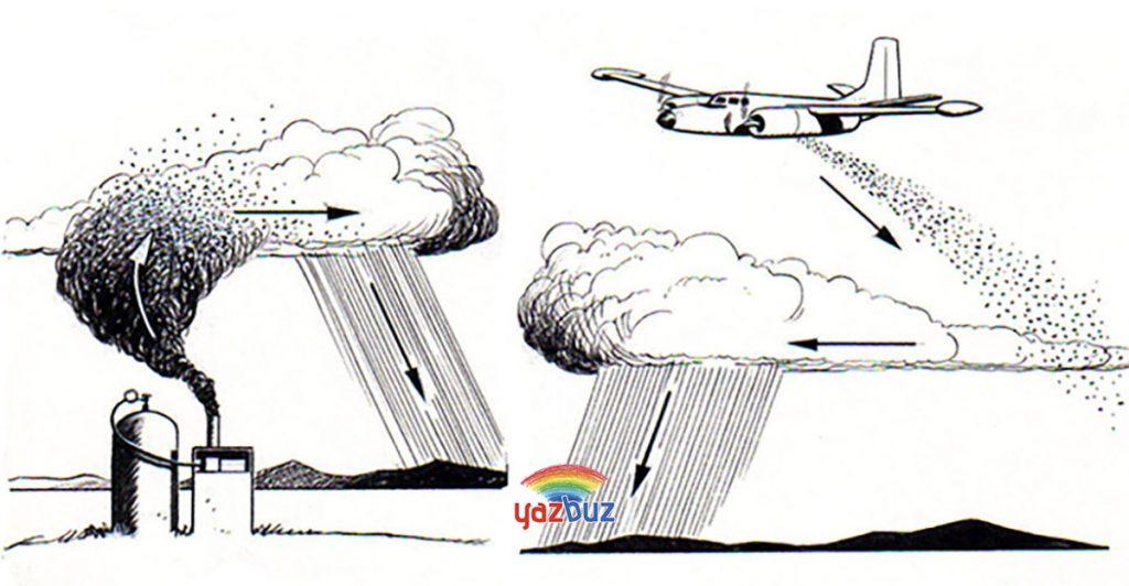 Bulut Tohumlama Yöntemi Nasıl Yapılır?